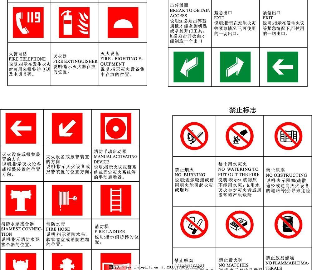 常用的消防标志图片